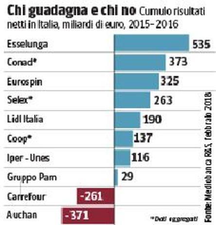 c5e9c21d1d4857 L'amministratore delegato per l'Italia Guido Monferrini, che a ottobre ha  sostituito Joachim Rösges, ha il compito di tornare a guadagnare.